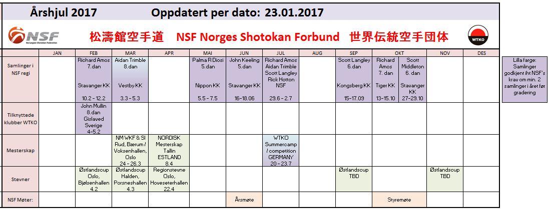 NSF 23.01.17